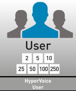 User Grundlizenzen
